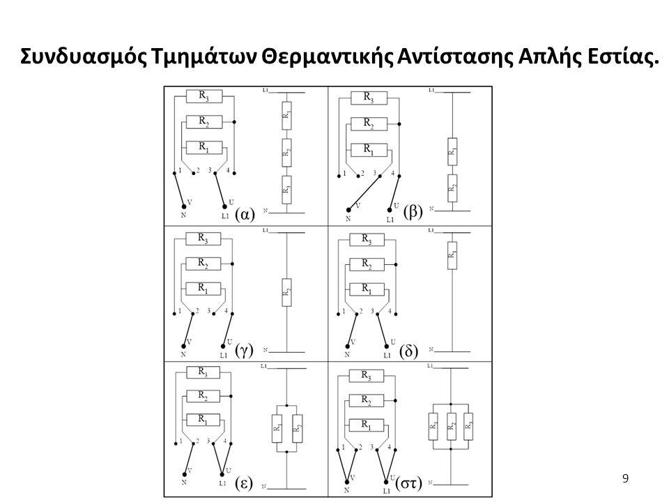 Συνδυασμός Τμημάτων Θερμαντικής Αντίστασης Απλής Εστίας. 9