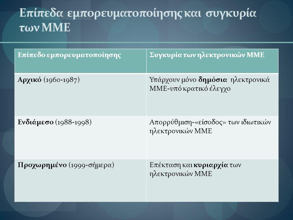 Επίπεδα εμπορευματοποίησης και συγκυρία των ΜΜΕ Επίπεδο εμπορευματοποίησηςΣυγκυρία των ηλεκτρονικών ΜΜΕ Αρχικό (1960-1987)Υπάρχουν μόνο δημόσια ηλεκτρονικά ΜΜΕ-υπό κρατικό έλεγχο Ενδιάμεσο (1988-1998)Απορρύθμιση-«είσοδος» των ιδιωτικών ηλεκτρονικών ΜΜΕ Προχωρημένο (1999-σήμερα)Επέκταση και κυριαρχία των ηλεκτρονικών ΜΜΕ