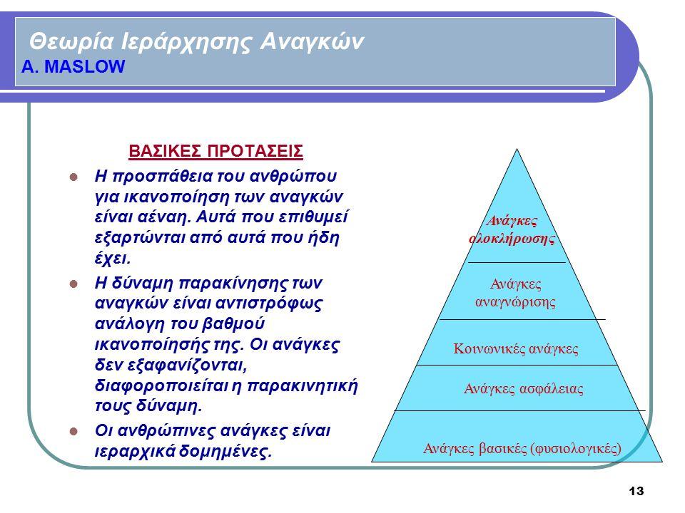 13 Θεωρία Ιεράρχησης Αναγκών A. MASLOW ΒΑΣΙΚΕΣ ΠΡΟΤΑΣΕΙΣ Η προσπάθεια του ανθρώπου για ικανοποίηση των αναγκών είναι αέναη. Αυτά που επιθυμεί εξαρτώντ