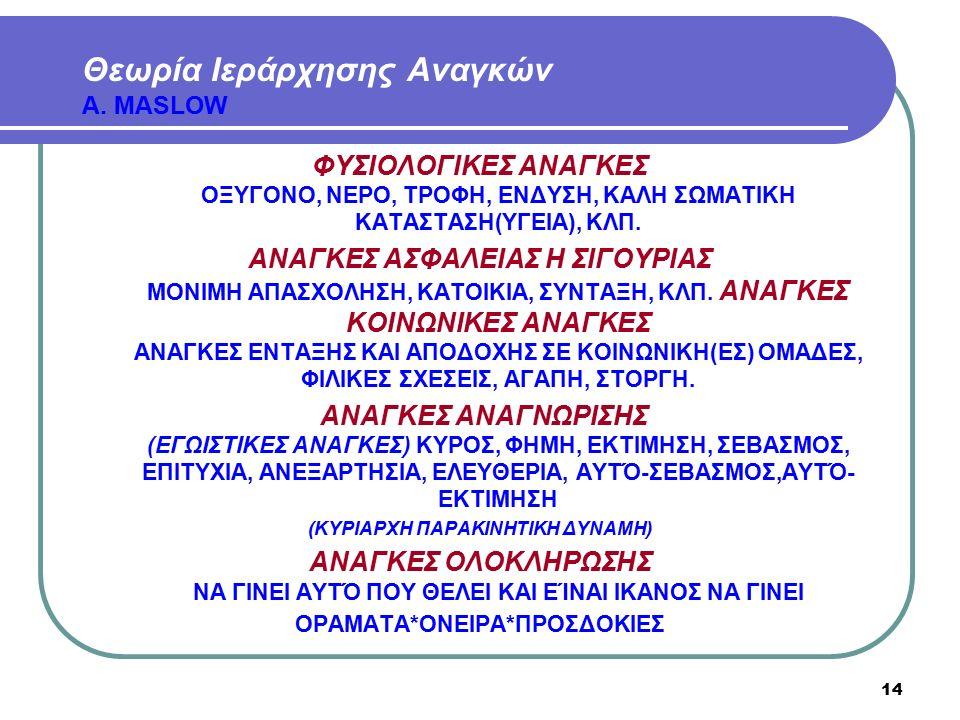 14 ΦΥΣΙΟΛΟΓΙΚΕΣ ΑΝΑΓΚΕΣ ΟΞΥΓΟΝΟ, ΝΕΡΟ, ΤΡΟΦΗ, ΕΝΔΥΣΗ, ΚΑΛΗ ΣΩΜΑΤΙΚΗ ΚΑΤΑΣΤΑΣΗ(ΥΓΕΙΑ), ΚΛΠ. ΑΝΑΓΚΕΣ ΑΣΦΑΛΕΙΑΣ Η ΣΙΓΟΥΡΙΑΣ ΜΟΝΙΜΗ ΑΠΑΣΧΟΛΗΣΗ, ΚΑΤΟΙΚΙΑ,