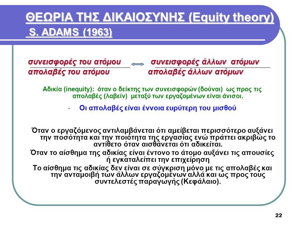 22 ΘΕΩΡΙΑ ΤΗΣ ΔΙΚΑΙΟΣΥΝΗΣ (Equity theory) S. ADAMS (1963) συνεισφορές του ατόμου συνεισφορές άλλων ατόμων απολαβές του ατόμου απολαβές άλλων ατόμων Αδ
