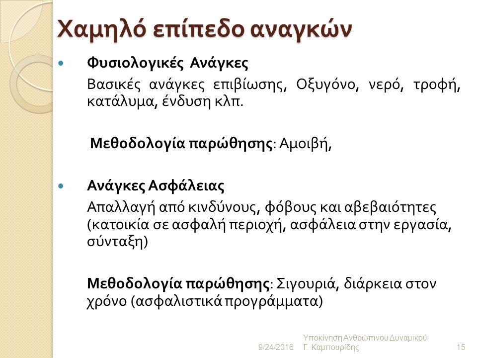 Κοινωνικές Ανάγκες (social needs) Ο άνθρωπος είναι Κοινωνικό ον, ( Αριστοτέλης ) και επιδιώκει Αγάπη, Φιλία, Αποδοχή από μία ομάδα, « Ανήκειν ».