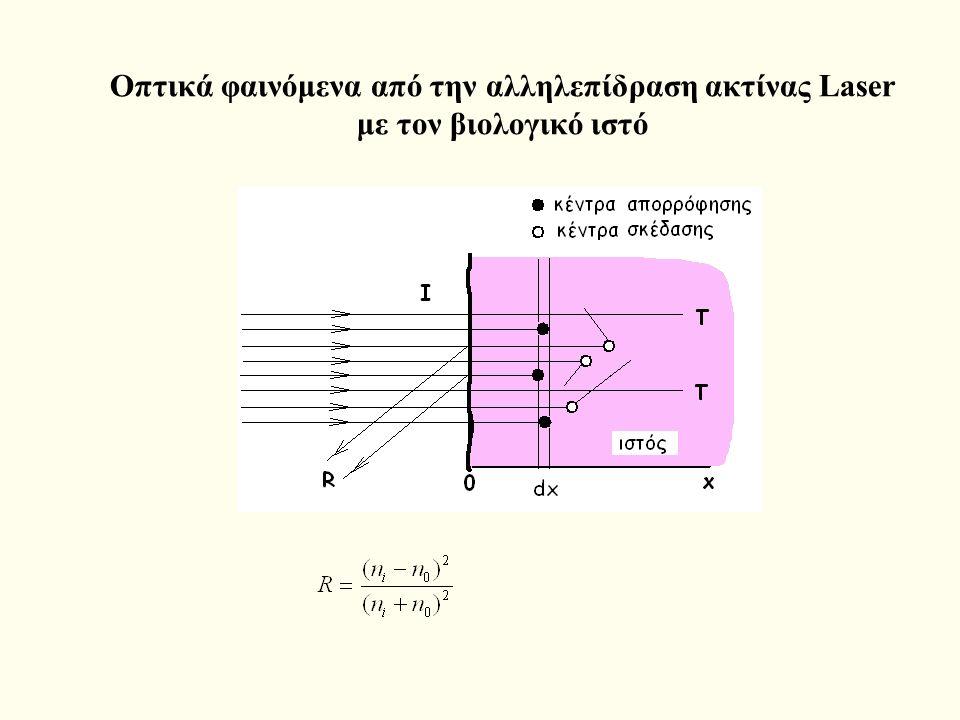 Μηχανισμοί αλληλεπίδρασης φωτός Laser-ιστού α) J ≥ 10 6 W cm -2, συμβαίνουν φωτομηχανικά ή θερμομηχανικά φαινόμενα β) J ≤ 10 W cm -2, κυριαρχούν τα φω