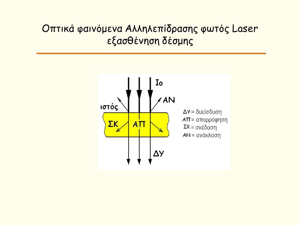Απορρόφηση φωτός από την ύλη Ι(x) = Io exp (-α x) Ο νόμος Lambert - Beer παραδοχή απόδειξη