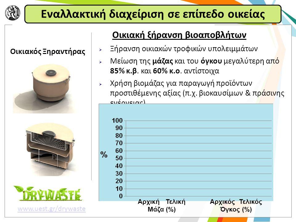 www.uest.gr/drywaste  Ξήρανση οικιακών τροφικών υπολειμμάτων  Μείωση της μάζας και του όγκου μεγαλύτερη από 85% κ.β.
