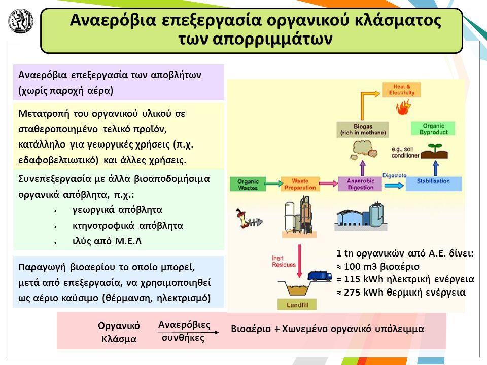 Αναερόβια επεξεργασία των αποβλήτων (χωρίς παροχή αέρα) Συνεπεξεργασία με άλλα βιοαποδομήσιμα οργανικά απόβλητα, π.χ.:  γεωργικά απόβλητα  κτηνοτροφικά απόβλητα  ιλύς από Μ.Ε.Λ Μετατροπή του οργανικού υλικού σε σταθεροποιημένο τελικό προϊόν, κατάλληλο για γεωργικές χρήσεις (π.χ.