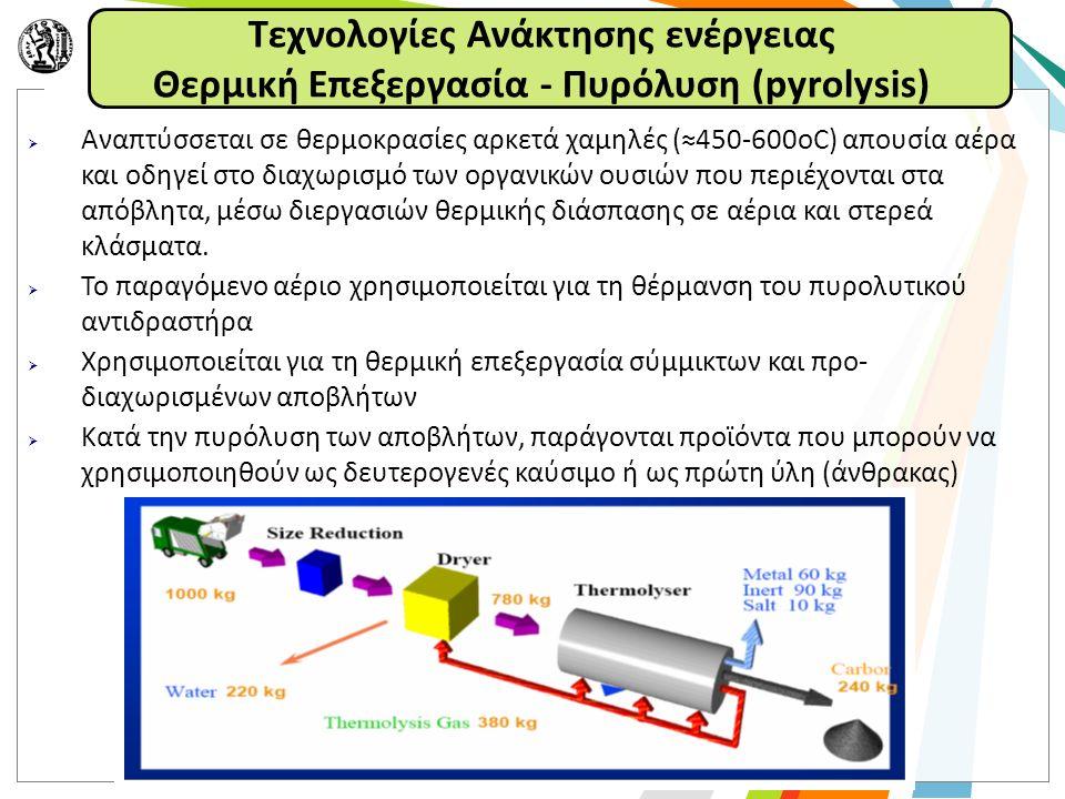 Τεχνολογίες Ανάκτησης ενέργειας Θερμική Επεξεργασία - Πυρόλυση (pyrolysis)  Αναπτύσσεται σε θερμοκρασίες αρκετά χαμηλές (≈450-600οC) απουσία αέρα και οδηγεί στο διαχωρισμό των οργανικών ουσιών που περιέχονται στα απόβλητα, μέσω διεργασιών θερμικής διάσπασης σε αέρια και στερεά κλάσματα.