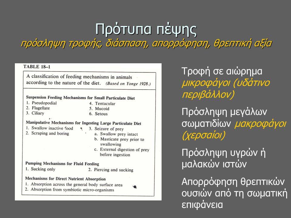 Πρότυπα πέψης πρόσληψη τροφής, διάσπαση, απορρόφηση, θρεπτική αξία Τροφή σε αιώρημα μικροφάγοι (υδάτινο περιβάλλον) Πρόσληψη μεγάλων σωματιδίων μακροφάγοι (χερσαίοι) Πρόσληψη υγρών ή μαλακών ιστών Απορρόφηση θρεπτικών ουσιών από τη σωματική επιφάνεια