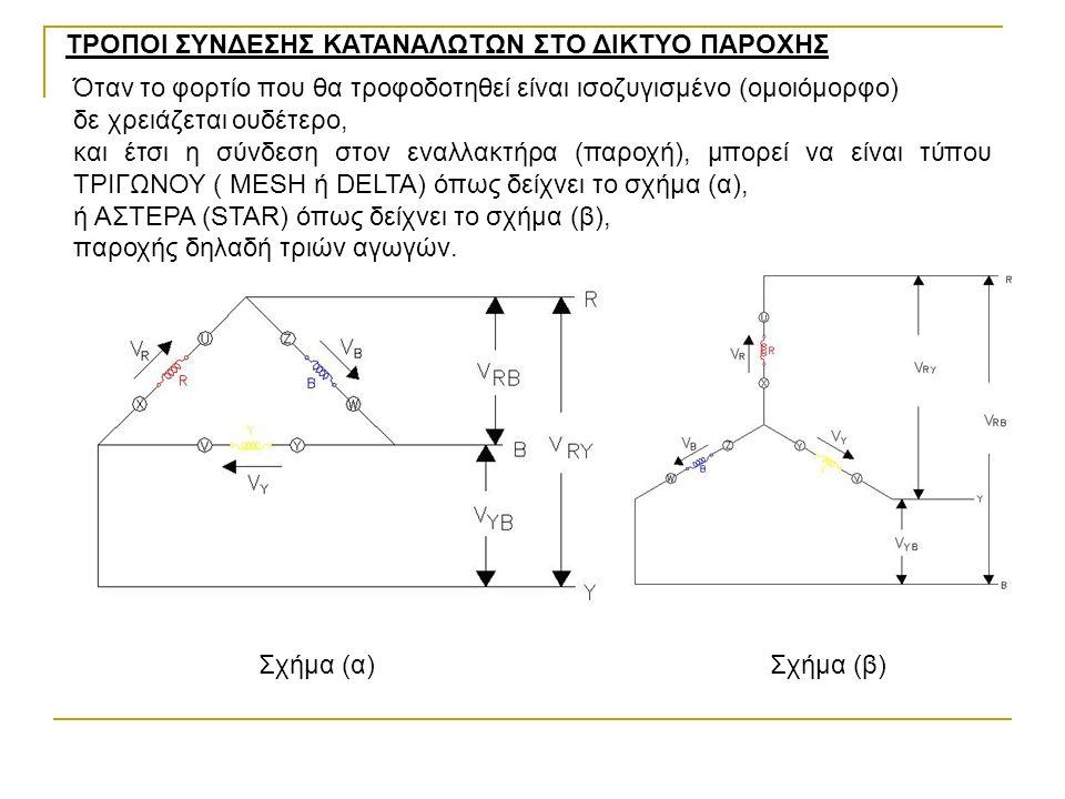 Όταν το φορτίο που θα τροφοδοτηθεί είναι ισοζυγισμένο (ομοιόμορφο) δε χρειάζεται ουδέτερο, και έτσι η σύνδεση στον εναλλακτήρα (παροχή), μπορεί να είναι τύπου ΤΡΙΓΩΝΟΥ ( MESH ή DELTA) όπως δείχνει το σχήμα (α), ή ΑΣΤΕΡΑ (STAR) όπως δείχνει το σχήμα (β), παροχής δηλαδή τριών αγωγών.