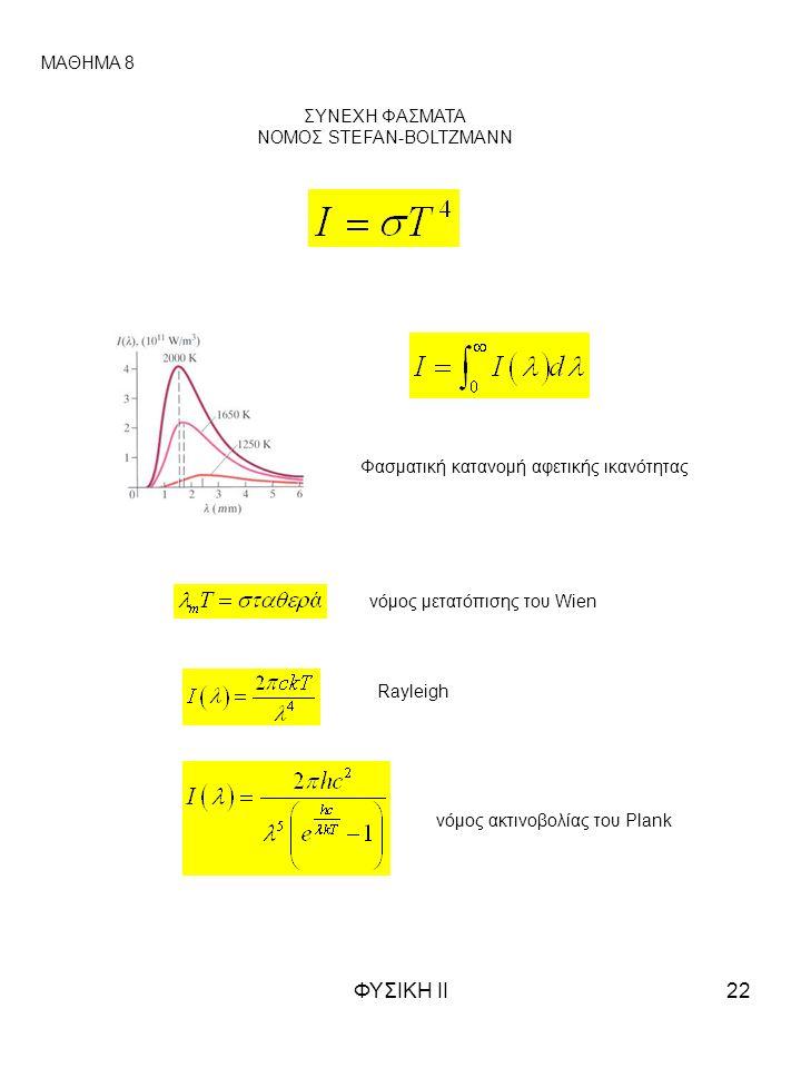 ΦΥΣΙΚΗ ΙΙ22 ΜΑΘΗΜΑ 8 ΣΥΝΕΧΗ ΦΑΣΜΑΤΑ ΝΟΜΟΣ STEFAN-BOLTZMANN Φασματική κατανομή αφετικής ικανότητας νόμος μετατόπισης του Wien Rayleigh νόμος ακτινοβολίας του Plank