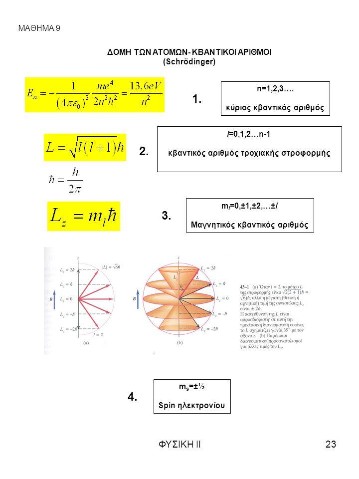 ΦΥΣΙΚΗ ΙΙ23 ΜΑΘΗΜΑ 9 ΔΟΜΗ ΤΩΝ ΑΤΟΜΩΝ- ΚΒΑΝΤΙΚΟΙ ΑΡΙΘΜΟΙ (Schrödinger) n=1,2,3…. κύριος κβαντικός αριθμός 1. l=0,1,2…n-1 κβαντικός αριθμός τροχιακής στ
