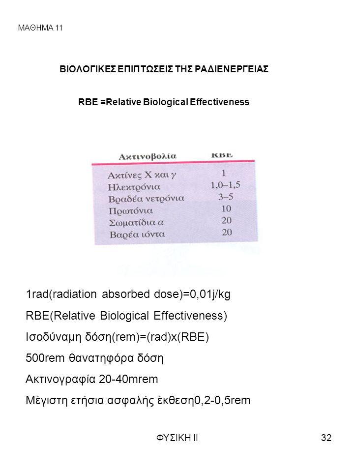 ΦΥΣΙΚΗ ΙΙ32 ΜΑΘΗΜΑ 11 ΒΙΟΛΟΓΙΚΕΣ ΕΠΙΠΤΩΣΕΙΣ ΤΗΣ ΡΑΔΙΕΝΕΡΓΕΙΑΣ RBE =Relative Biological Effectiveness 1rad(radiation absorbed dose)=0,01j/kg RBE(Relative Biological Effectiveness) Ισοδύναμη δόση(rem)=(rad)x(RBE) 500rem θανατηφόρα δόση Ακτινογραφία 20-40mrem Μέγιστη ετήσια ασφαλής έκθεση0,2-0,5rem
