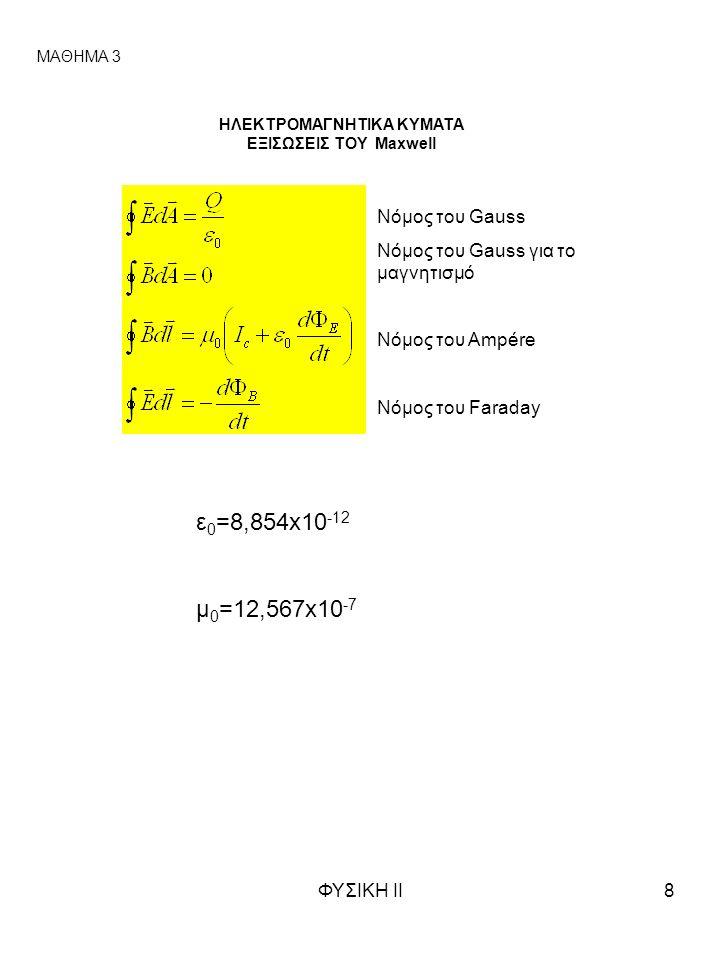 ΦΥΣΙΚΗ ΙΙ8 ΜΑΘΗΜΑ 3 ΗΛΕΚΤΡΟΜΑΓΝΗΤΙΚΑ ΚΥΜΑΤΑ ΕΞΙΣΩΣΕΙΣ ΤΟΥ Maxwell ε 0 =8,854x10 -12 μ 0 =12,567x10 -7 Νόμος του Gauss Νόμος του Gauss για το μαγνητισμό Νόμος του Ampére Νόμος του Faraday