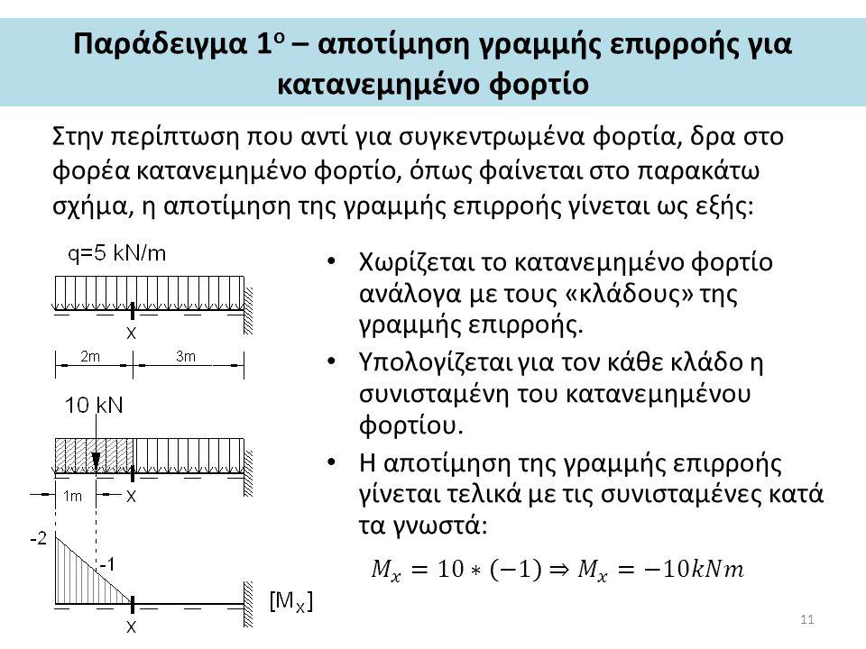 Παράδειγμα 1 ο – αποτίμηση γραμμής επιρροής για κατανεμημένο φορτίο Στην περίπτωση που αντί για συγκεντρωμένα φορτία, δρα στο φορέα κατανεμημένο φορτίο, όπως φαίνεται στο παρακάτω σχήμα, η αποτίμηση της γραμμής επιρροής γίνεται ως εξής: Χωρίζεται το κατανεμημένο φορτίο ανάλογα με τους «κλάδους» της γραμμής επιρροής.