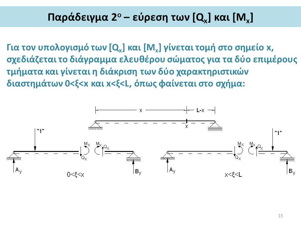 Παράδειγμα 2 ο – εύρεση των [Q x ] και [M x ] Για τον υπολογισμό των [Q x ] και [M x ] γίνεται τομή στο σημείο x, σχεδιάζεται το διάγραμμα ελευθέρου σώματος για τα δύο επιμέρους τμήματα και γίνεται η διάκριση των δύο χαρακτηριστικών διαστημάτων 0<ξ<x και x<ξ<L, όπως φαίνεται στο σχήμα: 15