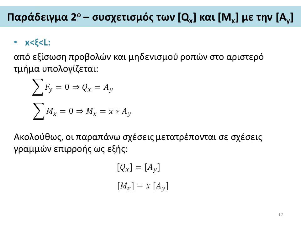 Παράδειγμα 2 ο – συσχετισμός των [Q x ] και [M x ] με την [Α y ] x<ξ<L: από εξίσωση προβολών και μηδενισμού ροπών στο αριστερό τμήμα υπολογίζεται: Ακολούθως, οι παραπάνω σχέσεις μετατρέπονται σε σχέσεις γραμμών επιρροής ως εξής: 17