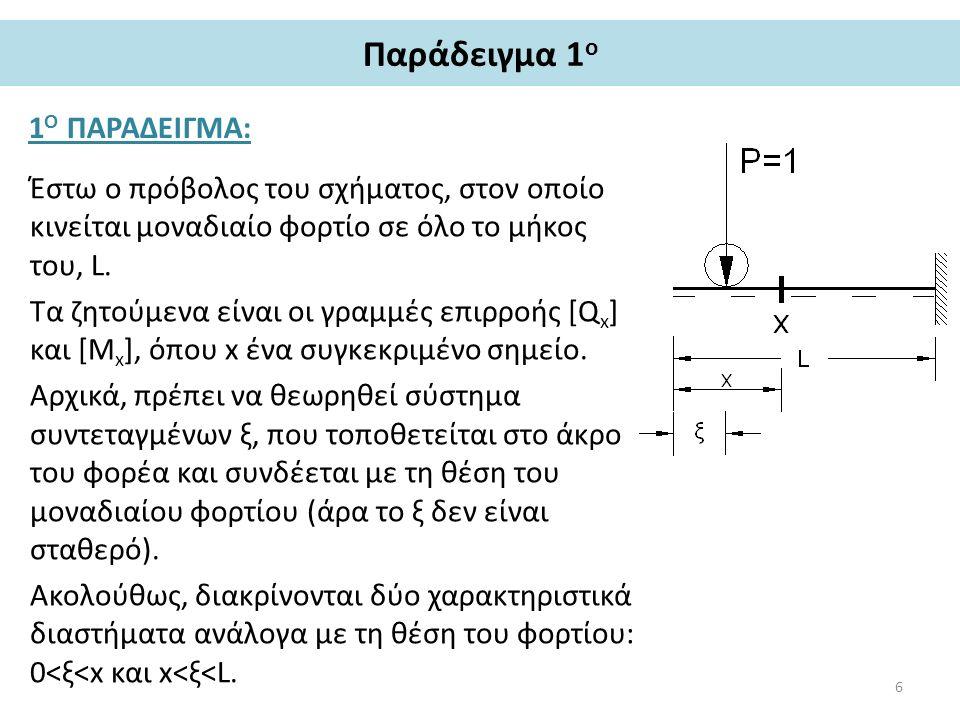 Παράδειγμα 1 ο – εύρεση του [Q x ] Γίνεται μια τομή στο φορέα, στο σημείο x και κατασκευάζεται το διάγραμμα ελευθέρου σώματος για το πρώτο τμήμα.