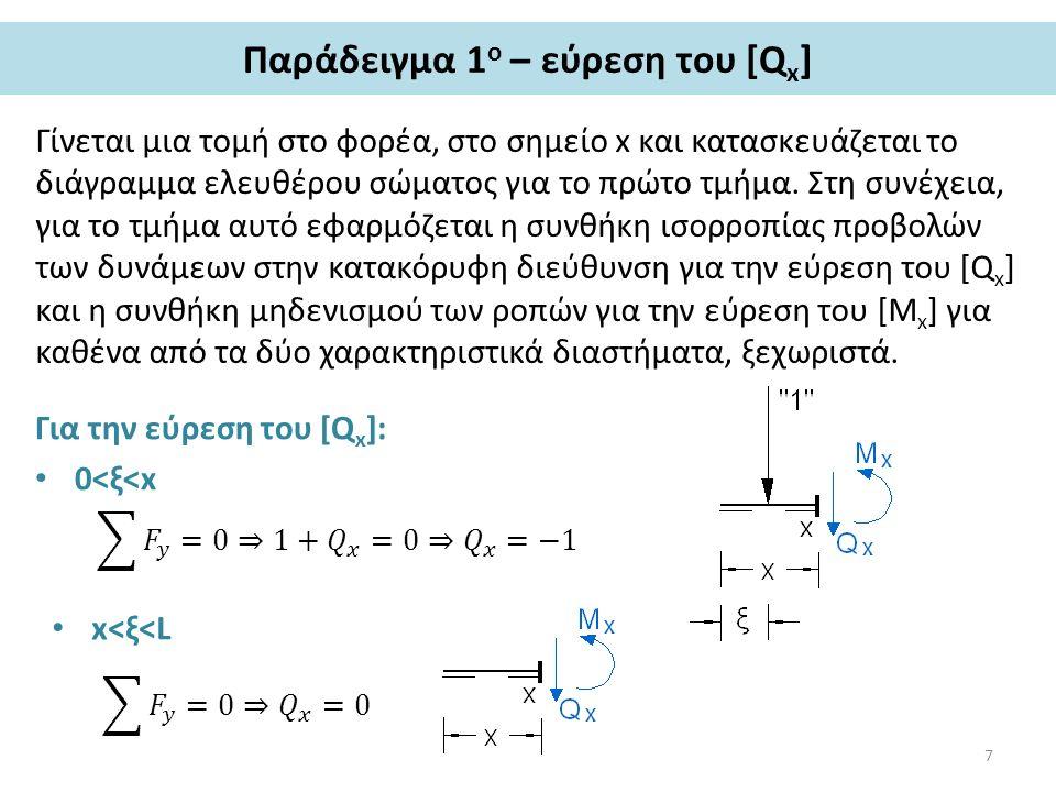 Παράδειγμα 1 ο – εύρεση του [Q x ] Γίνεται μια τομή στο φορέα, στο σημείο x και κατασκευάζεται το διάγραμμα ελευθέρου σώματος για το πρώτο τμήμα. Στη