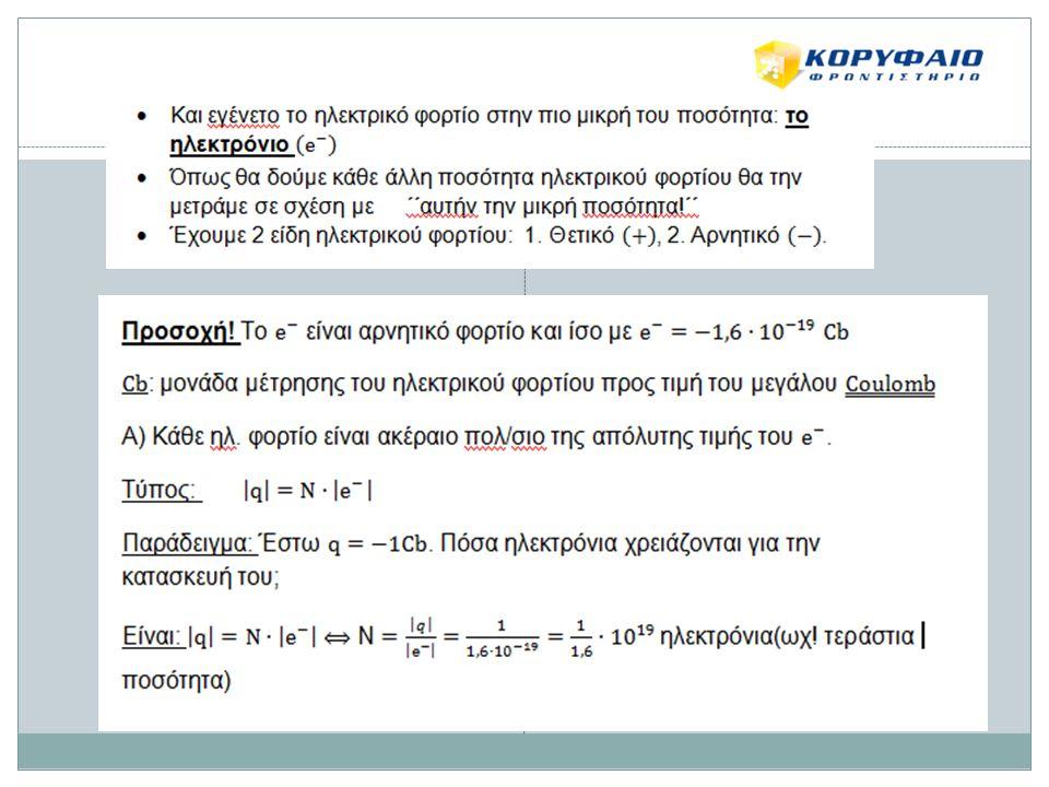 Νόμος Coulomb Ακολουθεί τον γενικό νόμο του αντίστροφου τετραγώνου (Όπως και η γνωστή μας βαρύτητα) Είναι η αλληλεπίδραση 2 ηλ.