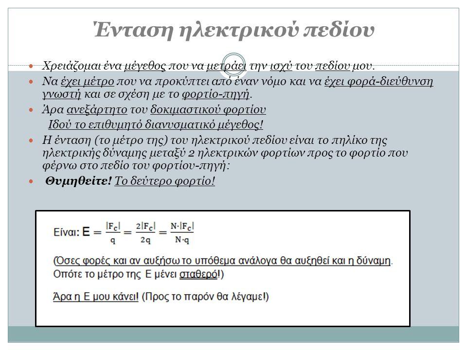 Ένταση ηλεκτρικού πεδίου Μονάδα μέτρησης: