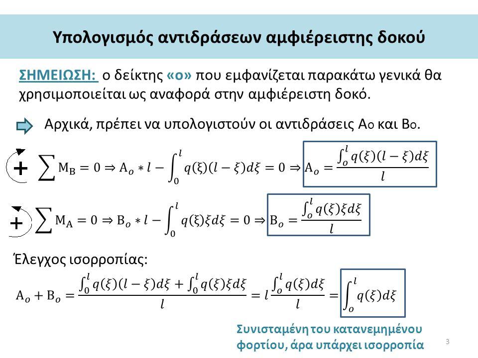 Υπολογισμός αντιδράσεων αμφιέρειστης δοκού ΣΗΜΕΙΩΣΗ: ο δείκτης «ο» που εμφανίζεται παρακάτω γενικά θα χρησιμοποιείται ως αναφορά στην αμφιέρειστη δοκό.