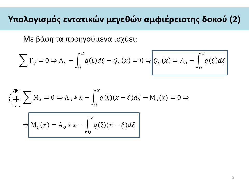 Υπολογισμός εντατικών μεγεθών αμφιέρειστης δοκού (2) Με βάση τα προηγούμενα ισχύει: 5