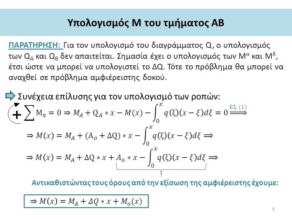 Υπολογισμός Μ του τμήματος ΑΒ ΠΑΡΑΤΗΡΗΣΗ: Για τον υπολογισμό του διαγράμματος Q, ο υπολογισμός των Q A και Q B δεν απαιτείται.