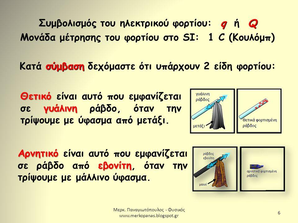 Μερκ.Παναγιωτόπουλος - Φυσικός www.merkopanas.blogspot.gr 27 1.