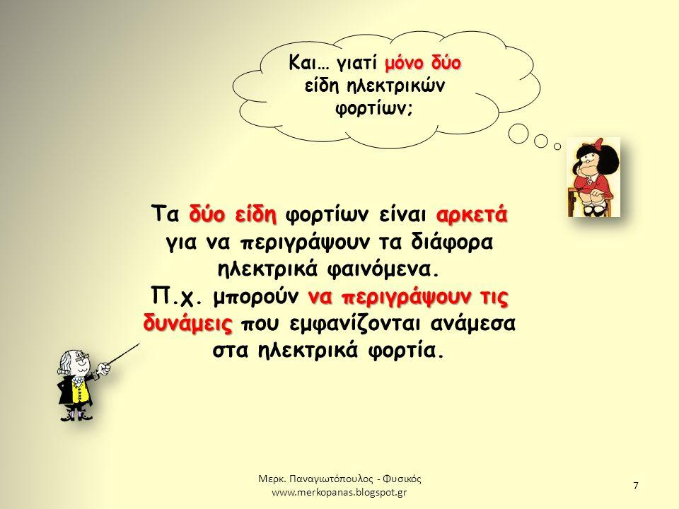 Μερκ. Παναγιωτόπουλος - Φυσικός www.merkopanas.blogspot.gr 18 Ηλεκτροσκόπιο