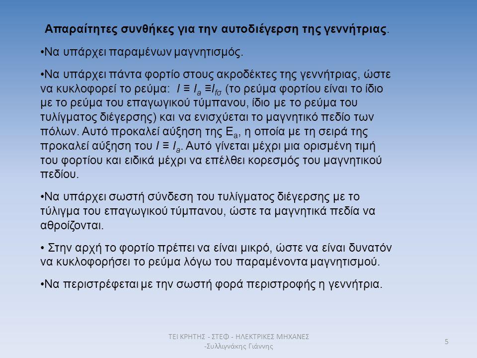 ΤΕΙ ΚΡΗΤΗΣ - ΣΤΕΦ - ΗΛΕΚΤΡΙΚΕΣ ΜΗΧΑΝΕΣ -Συλλιγνάκης Γιάννης 5 Απαραίτητες συνθήκες για την αυτοδιέγερση της γεννήτριας.