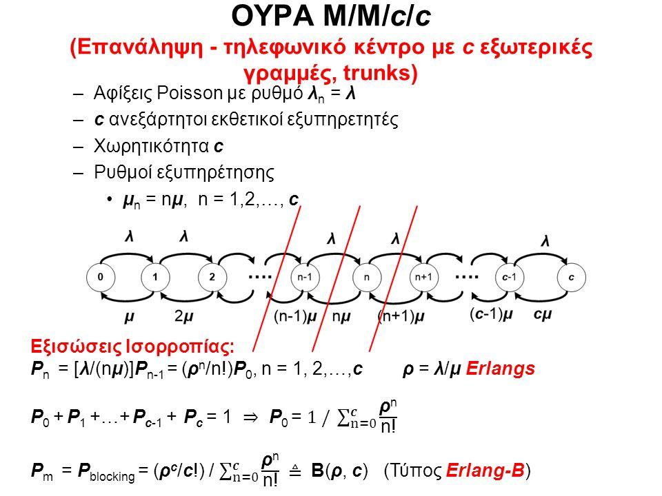 ΟΥΡΑ Μ/Μ/c/c (Επανάληψη - τηλεφωνικό κέντρο με c εξωτερικές γραμμές, trunks) –Αφίξεις Poisson με ρυθμό λ n = λ –c ανεξάρτητοι εκθετικοί εξυπηρετητές –Χωρητικότητα c –Ρυθμοί εξυπηρέτησης μ n = nμ, n = 1,2,…, c
