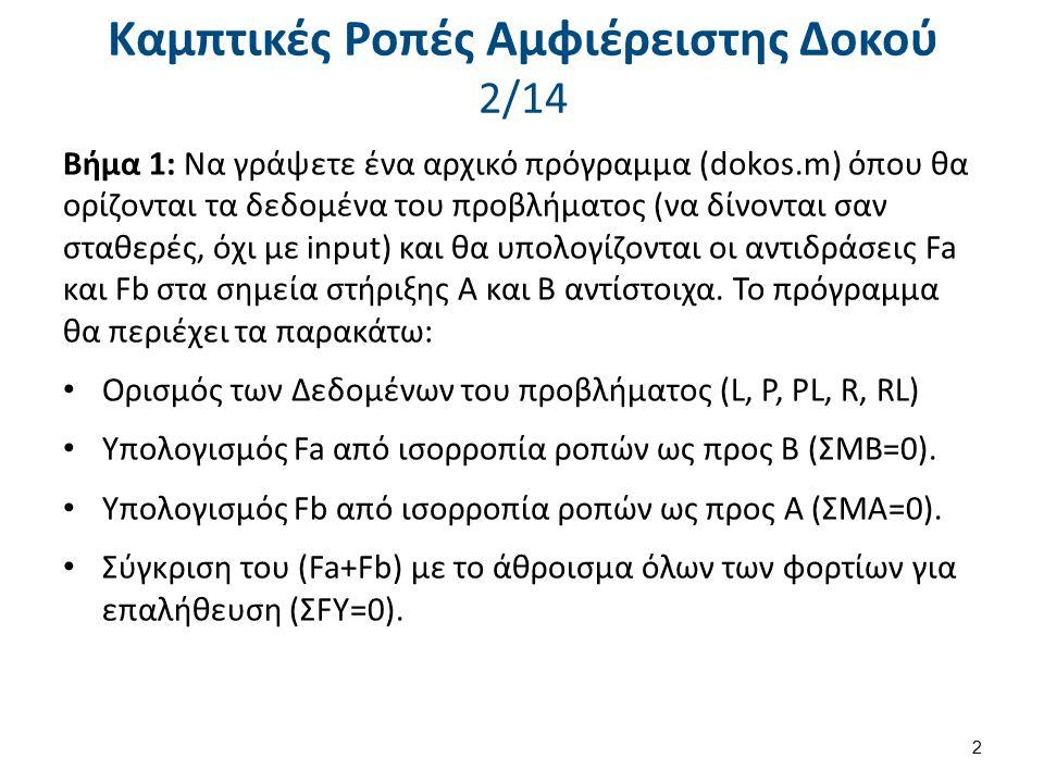 Καμπτικές Ροπές Αμφιέρειστης Δοκού 3/14 Παράδειγμα Αποτελεσμάτων από το Βήμα 1 της άσκησης: >> dokos To Athroisma Olwn twn Fortiwn (P+R) einai: 1100 kN H antidrasi Fa sto A einai: 540 kN H antidrasi Fb sto B einai: 560 kN To athroisma twn Antidrasewn (Fa+Fb) einai: 1100 kN >> 3