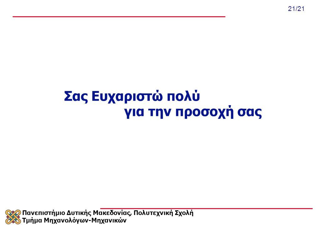Πανεπιστήμιο Δυτικής Μακεδονίας, Πολυτεχνική Σχολή Τμήμα Μηχανολόγων-Μηχανικών 21/21 Σας Ευχαριστώ πολύ για την προσοχή σας