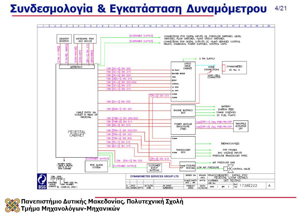 Πανεπιστήμιο Δυτικής Μακεδονίας, Πολυτεχνική Σχολή Τμήμα Μηχανολόγων-Μηχανικών 4/21 Συνδεσμολογία & Εγκατάσταση Δυναμόμετρου