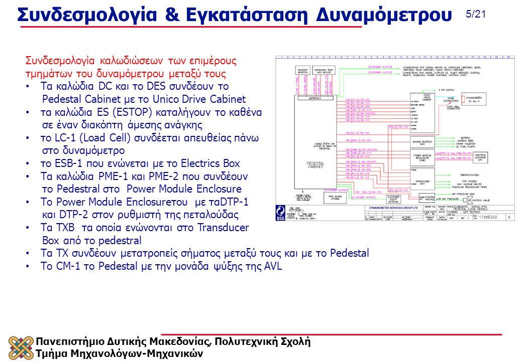 Πανεπιστήμιο Δυτικής Μακεδονίας, Πολυτεχνική Σχολή Τμήμα Μηχανολόγων-Μηχανικών 5/21 Συνδεσμολογία & Εγκατάσταση Δυναμόμετρου Συνδεσμολογία καλωδιώσεων των επιμέρους τμημάτων του δυναμόμετρου μεταξύ τους Τα καλώδια DC και το DES συνδέουν το Pedestal Cabinet με το Unico Drive Cabinet τα καλώδια ES (ESTOP) καταλήγουν το καθένα σε έναν διακόπτη άμεσης ανάγκης το LC-1 (Load Cell) συνδέεται απευθείας πάνω στο δυναμόμετρο το ESB-1 που ενώνεται με το Electrics Box Τα καλώδια PME-1 και PME-2 που συνδέουν το Pedestral στο Power Module Enclosure Το Power Module Enclosureτου με ταDTP-1 και DTP-2 στον ρυθμιστή της πεταλούδας Τα TXB τα οποία ενώνονται στο Transducer Box από το pedestral Τα TX συνδέουν μετατροπείς σήματος μεταξύ τους και με το Pedestal Το CM-1 το Pedestal με την μονάδα ψύξης της AVL