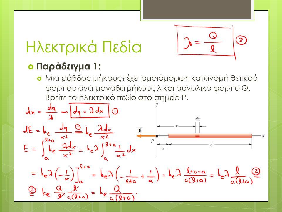 Ηλεκτρικά Πεδία  Παράδειγμα 2:  Ένας δακτύλιος ακτίνας α φέρει ομοιόμορφα κατανεμημένο θετικό φορτίο Q.