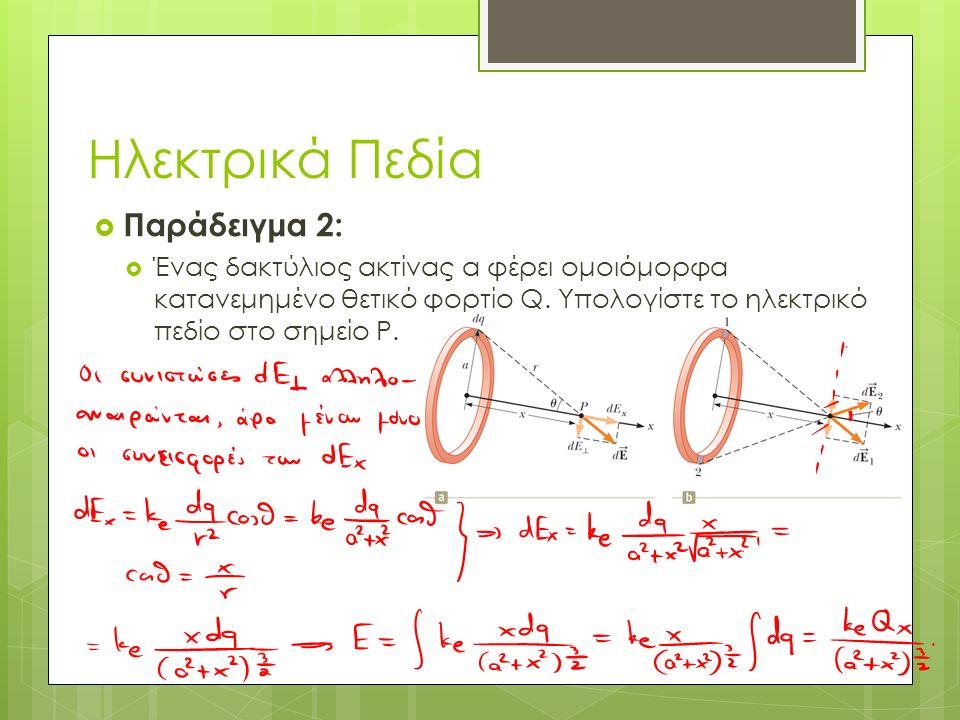 Ηλεκτρικά Πεδία  Παράδειγμα 3:  Ένας δίσκος ακτίνας R έχει ομοιόμορφο επιφανειακό φορτίο πυκνότητας σ.