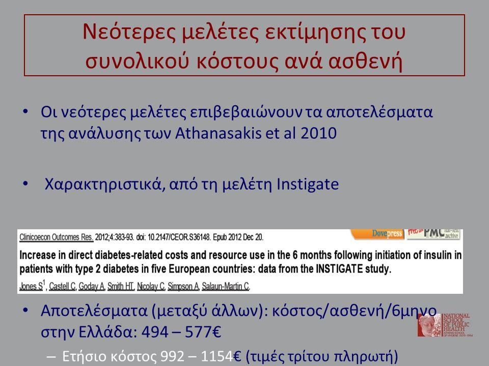 Νεότερες μελέτες εκτίμησης του συνολικού κόστους ανά ασθενή Οι νεότερες μελέτες επιβεβαιώνουν τα αποτελέσματα της ανάλυσης των Athanasakis et al 2010 Χαρακτηριστικά, από τη μελέτη Instigate Αποτελέσματα (μεταξύ άλλων): κόστος/ασθενή/6μηνο στην Ελλάδα: 494 – 577€ – Ετήσιο κόστος 992 – 1154€ (τιμές τρίτου πληρωτή)