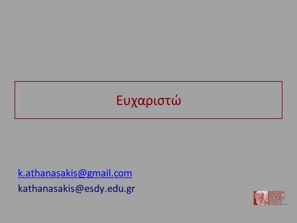 Ευχαριστώ k.athanasakis@gmail.com kathanasakis@esdy.edu.gr