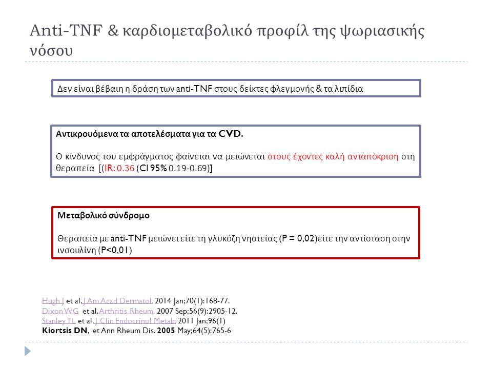 Anti-TNF & καρδιομεταβολικό προφίλ της ψωριασικής νόσου Δεν είναι βέβαιη η δράση των anti-TNF στους δείκτες φλεγμονής & τα λιπίδια Μεταβολικό σύνδρομο