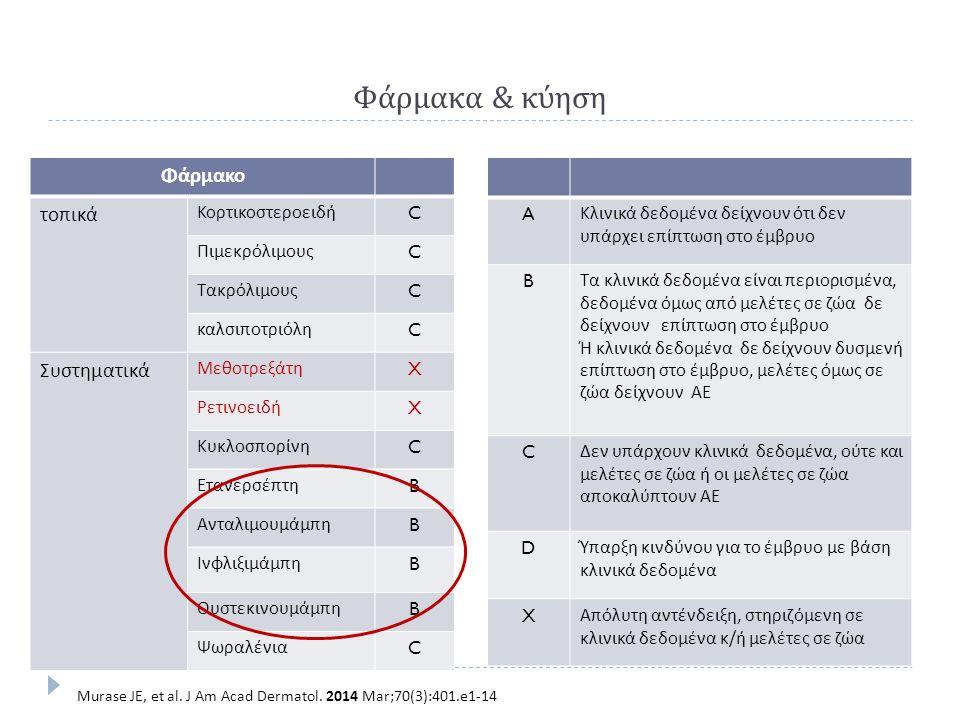 Φάρμακα & κύηση Φάρμακο τοπικά Κορτικοστεροειδή C Πιμεκρόλιμους C Τακρόλιμους C καλσιποτριόλη C Συστηματικά Μεθοτρεξάτη X Ρετινοειδή X Κυκλοσπορίνη C