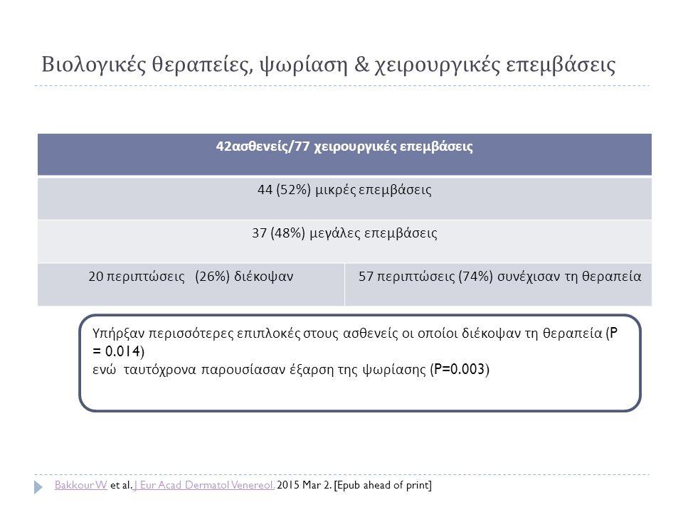 Βιολογικές θεραπείες, ψωρίαση & χειρουργικές επεμβάσεις 42 ασθενείς /77 χειρουργικές επεμβάσεις 44 (52%) μικρές επεμβάσεις 37 (48%) μεγάλες επεμβάσεις