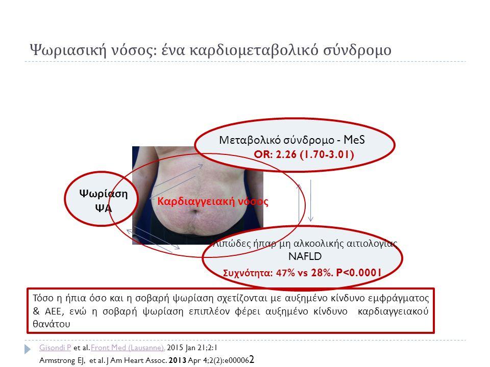 Ψωριασική νόσος : ένα καρδιομεταβολικό σύνδρομο Ψωρίαση ΨΑ Μεταβολικό σύνδρομο - MeS Λιπώδες ήπαρ μη αλκοολικής αιτιολογίας NAFLD OR: 2.26 (1.70-3.01)