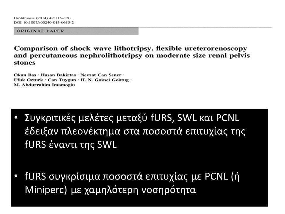 Συγκριτικές μελέτες μεταξύ fURS, SWL και PCNL έδειξαν πλεονέκτημα στα ποσοστά επιτυχίας της fURS έναντι της SWL fURS συγκρίσιμα ποσοστά επιτυχίας με PCNL (ή Miniperc) με χαμηλότερη νοσηρότητα