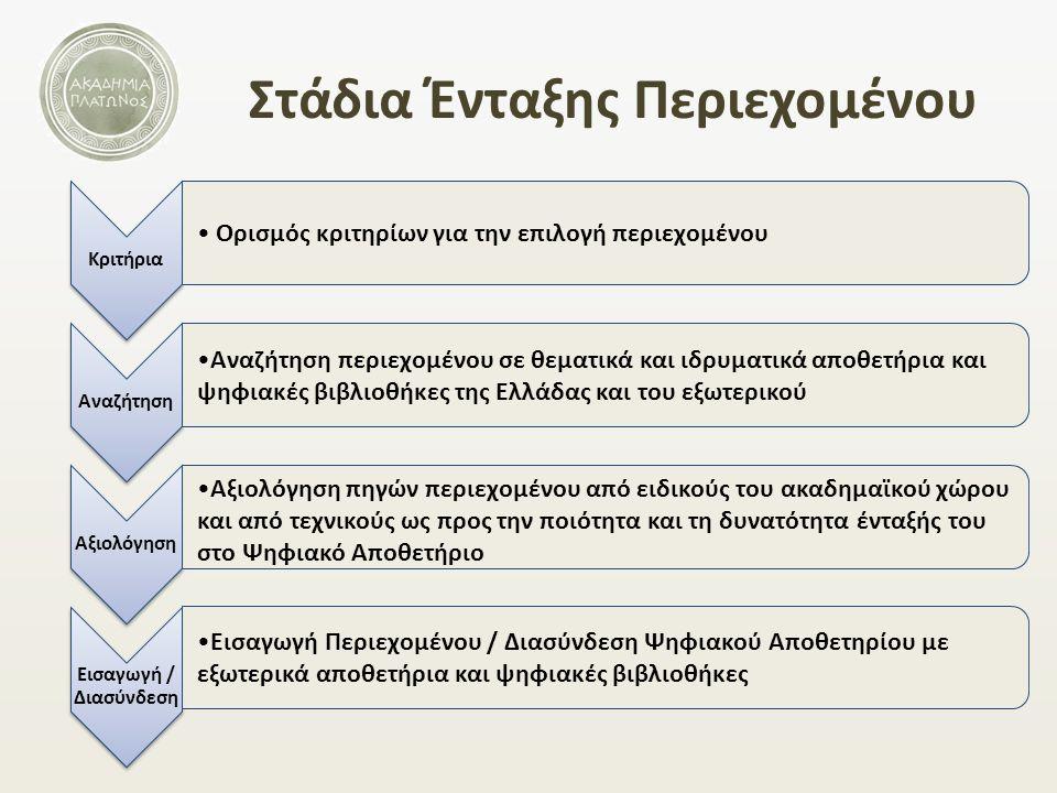 Κριτήρια Ορισμός κριτηρίων για την επιλογή περιεχομένου Αναζήτηση Αναζήτηση περιεχομένου σε θεματικά και ιδρυματικά αποθετήρια και ψηφιακές βιβλιοθήκες της Ελλάδας και του εξωτερικού Αξιολόγηση Αξιολόγηση πηγών περιεχομένου από ειδικούς του ακαδημαϊκού χώρου και από τεχνικούς ως προς την ποιότητα και τη δυνατότητα ένταξής του στο Ψηφιακό Αποθετήριο Εισαγωγή / Διασύνδεση Εισαγωγή Περιεχομένου / Διασύνδεση Ψηφιακού Αποθετηρίου με εξωτερικά αποθετήρια και ψηφιακές βιβλιοθήκες Στάδια Ένταξης Περιεχομένου