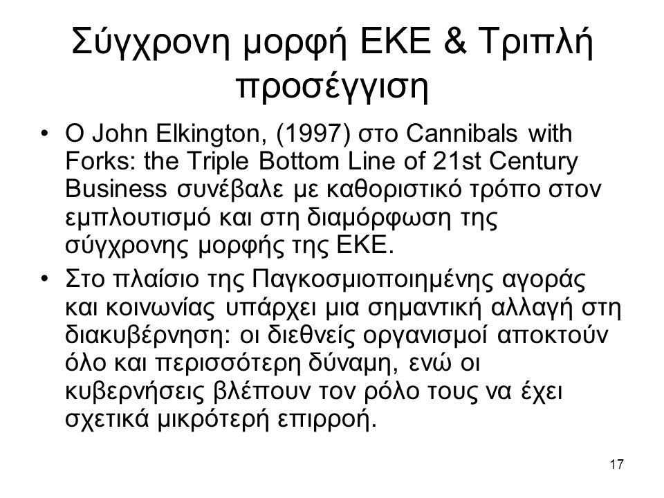 17 Σύγχρονη μορφή ΕΚΕ & Τριπλή προσέγγιση Ο John Elkington, (1997) στο Cannibals with Forks: the Triple Bottom Line of 21st Century Business συνέβαλε με καθοριστικό τρόπο στον εμπλουτισμό και στη διαμόρφωση της σύγχρονης μορφής της ΕΚΕ.
