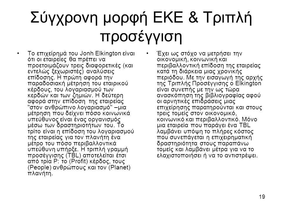 19 Σύγχρονη μορφή ΕΚΕ & Τριπλή προσέγγιση Το επιχείρημά του Jonh Elkington είναι ότι οι εταιρείες θα πρέπει να προετοιμάζουν τρεις διαφορετικές (και εντελώς ξεχωριστές) αναλύσεις επίδοσης.