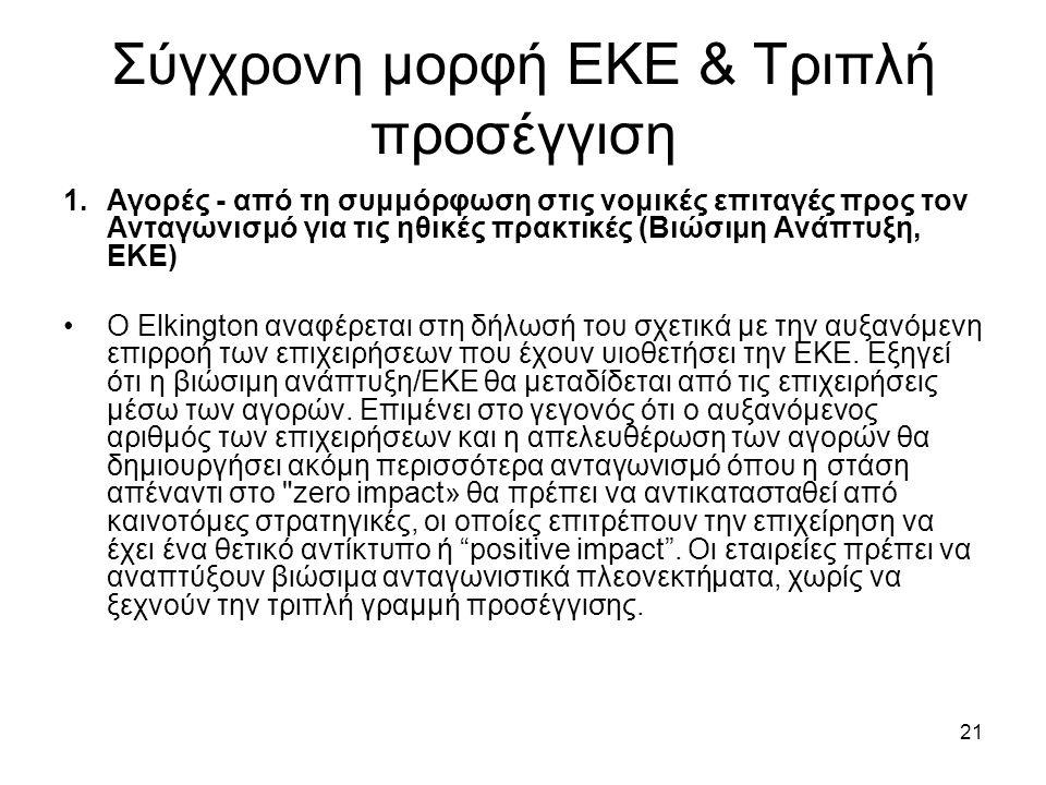 21 Σύγχρονη μορφή ΕΚΕ & Τριπλή προσέγγιση 1.Αγορές - από τη συμμόρφωση στις νομικές επιταγές προς τον Ανταγωνισμό για τις ηθικές πρακτικές (Βιώσιμη Ανάπτυξη, ΕΚΕ) Ο Elkington αναφέρεται στη δήλωσή του σχετικά με την αυξανόμενη επιρροή των επιχειρήσεων που έχουν υιοθετήσει την ΕΚΕ.