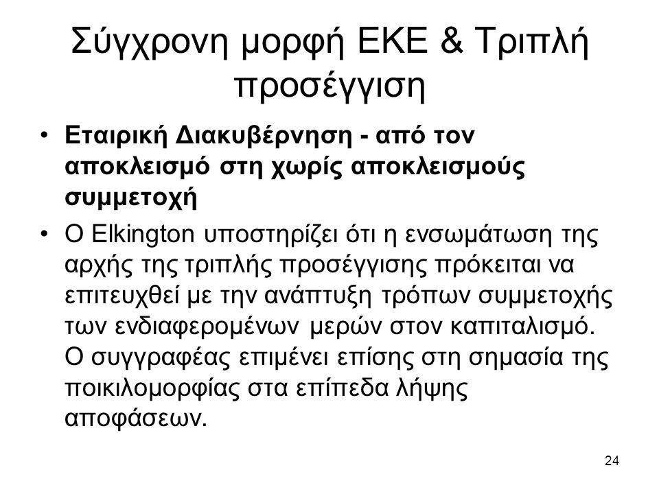 24 Σύγχρονη μορφή ΕΚΕ & Τριπλή προσέγγιση Εταιρική Διακυβέρνηση - από τον αποκλεισμό στη χωρίς αποκλεισμούς συμμετοχή O Elkington υποστηρίζει ότι η ενσωμάτωση της αρχής της τριπλής προσέγγισης πρόκειται να επιτευχθεί με την ανάπτυξη τρόπων συμμετοχής των ενδιαφερομένων μερών στον καπιταλισμό.