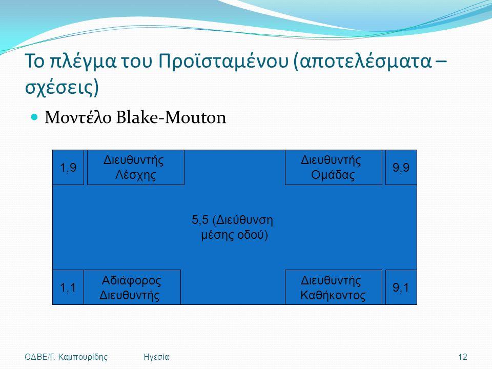 Το πλέγμα του Προϊσταμένου (αποτελέσματα – σχέσεις) Μοντέλο Blake-Mouton ΟΔΒΕ/Γ.